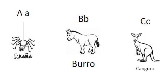 Vistoso Letras Del Alfabeto Animal Para Colorear Ideas - Ideas Para ...