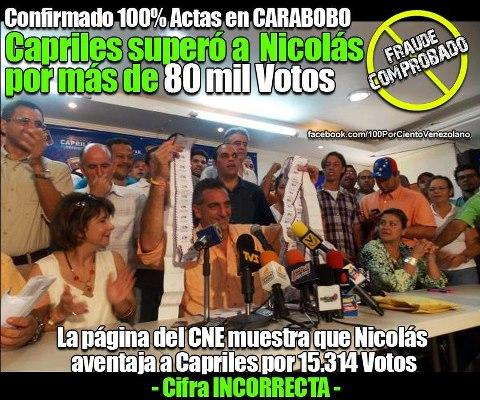 CAPRILES GANA VOTOS Y MADURO PLANEA GOLPE