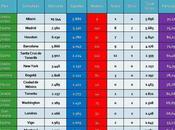 Resultados votacion exterior elecciones venezuela