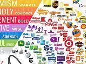 Facebook azul: marketing colores