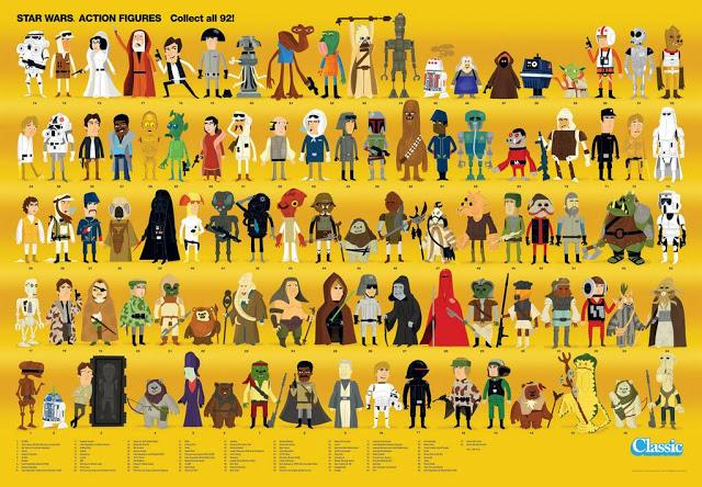 Un poster tributo a star wars paperblog for Arbol genealogico star wars