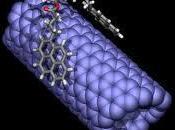 Aspectos generales quinta revolución química moderna