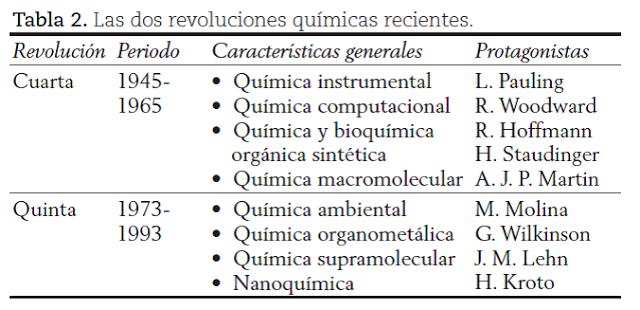 hormonas esteroidales caracteristicas
