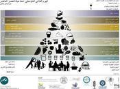 Inclusión vino pirámide alimentaria