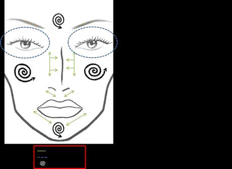 Cuidados de Belleza para pieles Maduras: El tratamiento