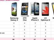 Samsung Galaxy campeón campeones