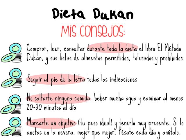 Dieta dukan cosas que deber as saber s a las prote nas mis consejos paperblog - Dieta dukan alimentos prohibidos ...