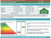 Certificado energético: como hacerlo atractivo ciudadano