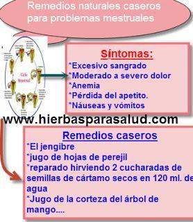 Remedios caseros dolores menstruales