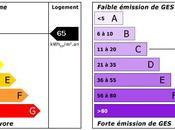Certificado eficiencia energética edificios existentes: Consecuencias interpretación