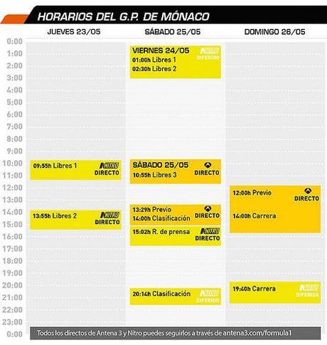 GP de Mónaco - Horarios