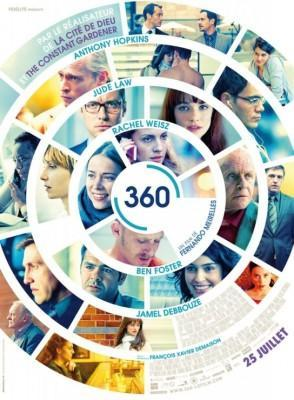 360 Juego de destinos poster
