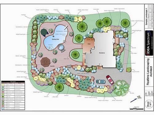 Fases Necesarias Para Crear Un Jardín