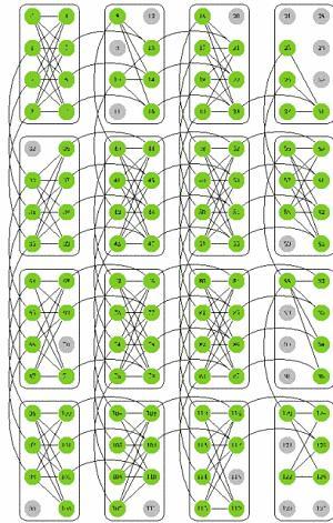 d-wave (computación cuántica) D-wave-es-un-ordenador-cuantico-L-haoelj