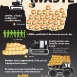 #ReciclaTuRefri: Aprovecha las sobras de la semana