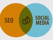 Social Media: Juntos pero revueltos