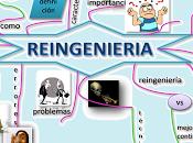Reingeniería procesos (1/5) ¿Que procesos?