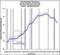 El minotauro global. 3. 'El poder de los mercados financieros'. EEUU '90
