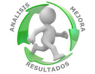 Reingeniería de procesos (3/4) - Metodología de Reingeniería de Procesos