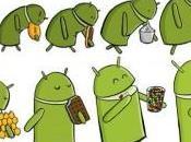 Nuevo Google Nexus fecha lanzamiento especificaciones