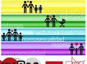 Manifiesto Orgullo LGTB