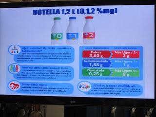 Presentación nueva gama de leche Central Lechera Asturiana