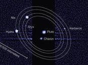 Cerbero Estigia, nombres nuevas lunas Plutón
