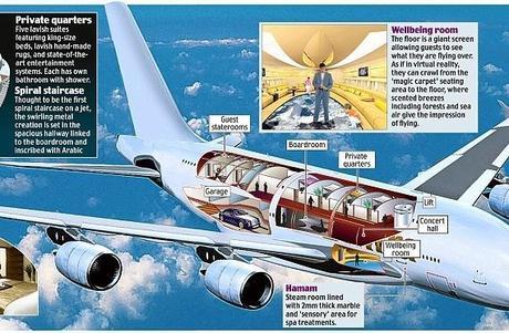 Airbus A380: $500 Millones - Dueño: Principe Al-Waleed bin Talal