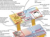 Cómo instalar lector tarjetas para usar electrónico español Debian