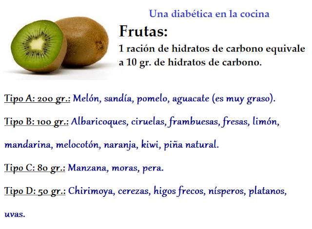 Tabla de alimentos ricos en hidratos de carbono paperblog - Alimentos hidratos de carbono tabla ...