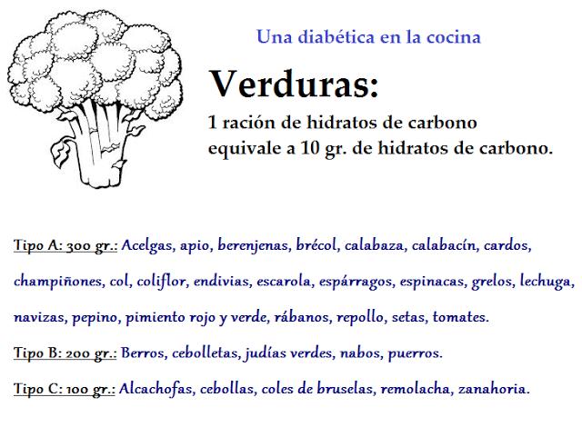 Tabla de alimentos ricos en hidratos de carbono paperblog - Alimentos hidratos de carbono ...