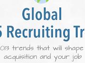 Tendencias contratación global consejos LinkedIn para encontrar empleo