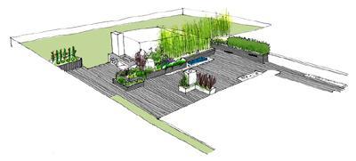 Dise o de jardines proceso ii croquis y dibujos paperblog for Diseno de jardines y exteriores 3d gratis