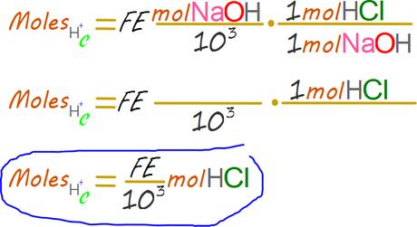 Manejo de datos en una titulación de ácido base: cálculos teóricos
