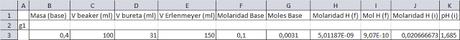 Manejo de datos en una titulación de ácido base: Contrayendo las tablas de Excel