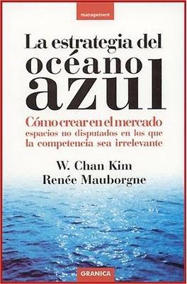 Ratón de biblioteca: La estrategia del océano azul (I)