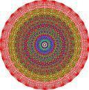 teorías GraviGUT renormalizabilidad rotura espontánea simetría