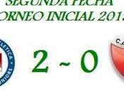 Argentinos Juniors: Colón:0 (Fecha