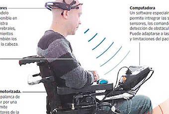 Crean en el pais una silla de ruedas que se mueve con el for Silla que se mueve