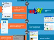 Messenger historia, pero Grandes Historias, ahora Skype..