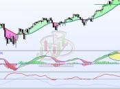 ¿Problemas Wall Street?