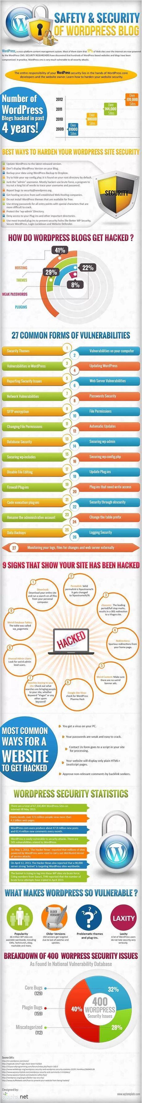 safety-security-wordpress
