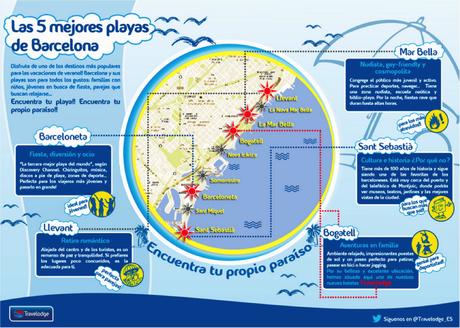 Las 5 mejores playas de Barcelona [Infográfico]
