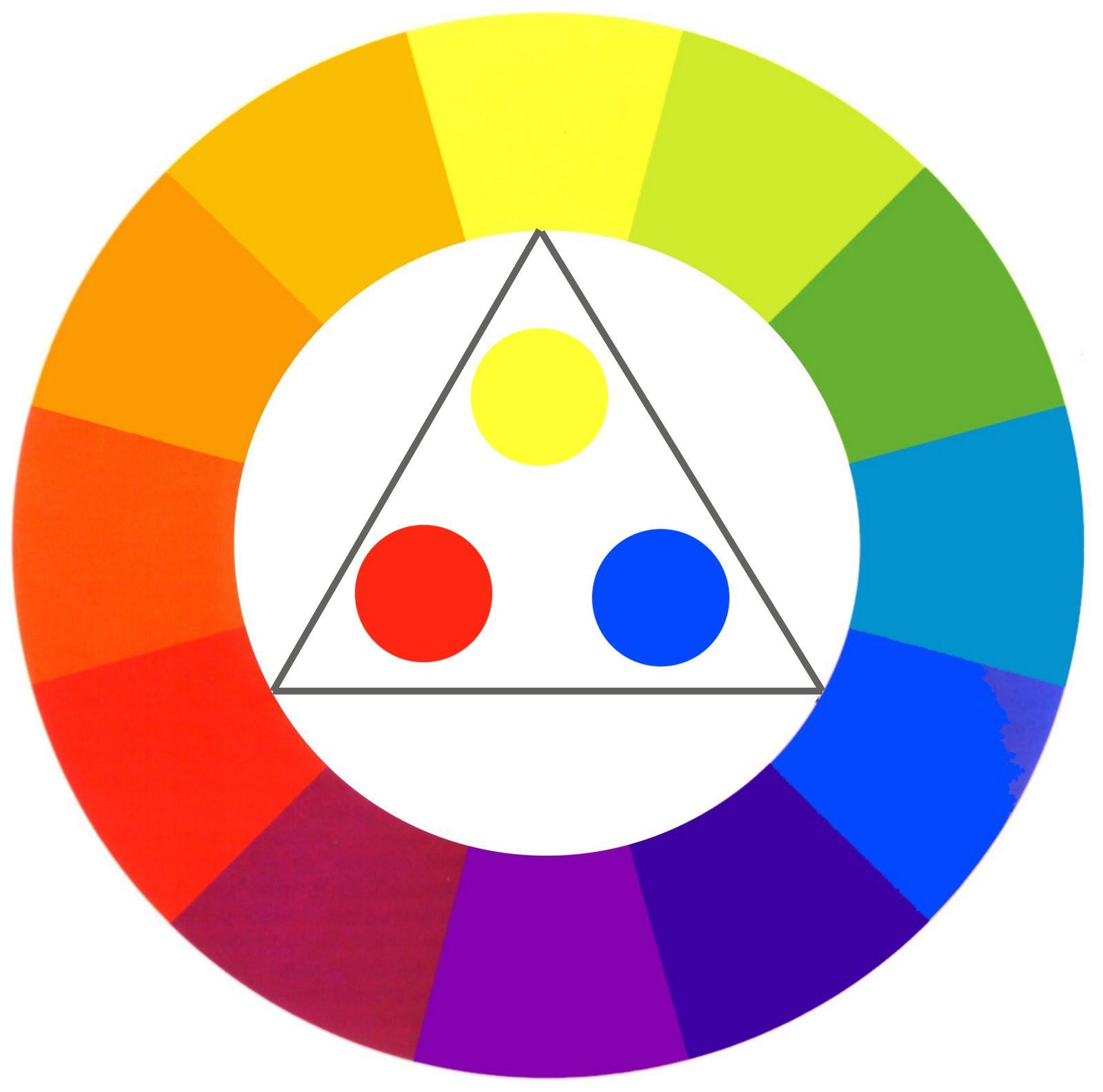 Combinar los colores paperblog - Colores para combinar ...