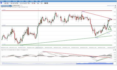 EUR/USD, Nuevo Mínimo en el entorno Nivel 1.31; 50% de Fibonacci...