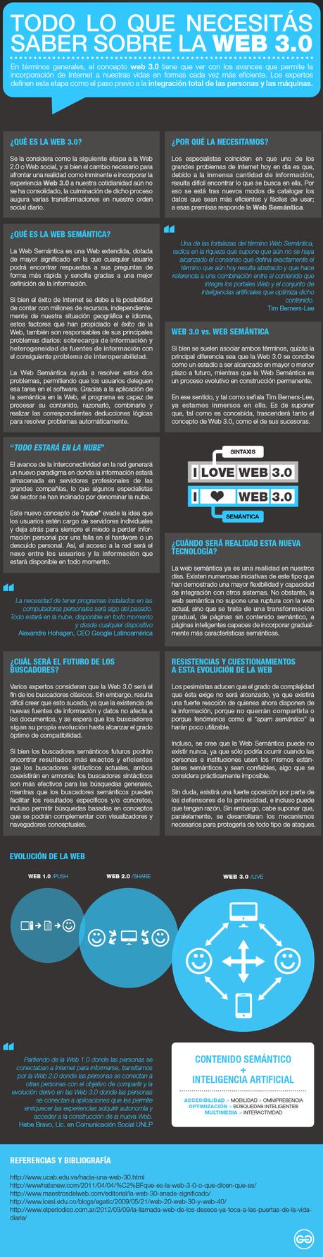 Lo que debes saber sobre la WEB 3.0 #Infografía #Internet #DiseñoWeb