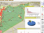 Siria, guerras infancia