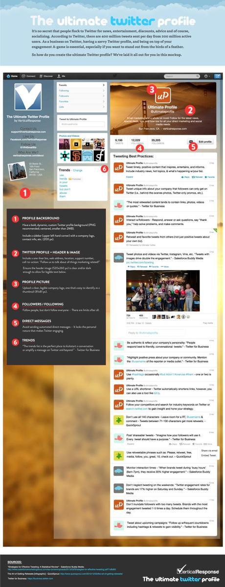 Cómo crear el mejor perfil posible en Twitter