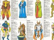 Escriba recomienda...Fichas Superheroes Marvel