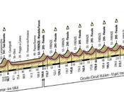 perfil mundial ruta 2013